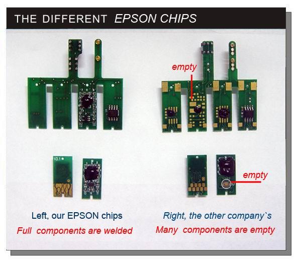 ciss chipset