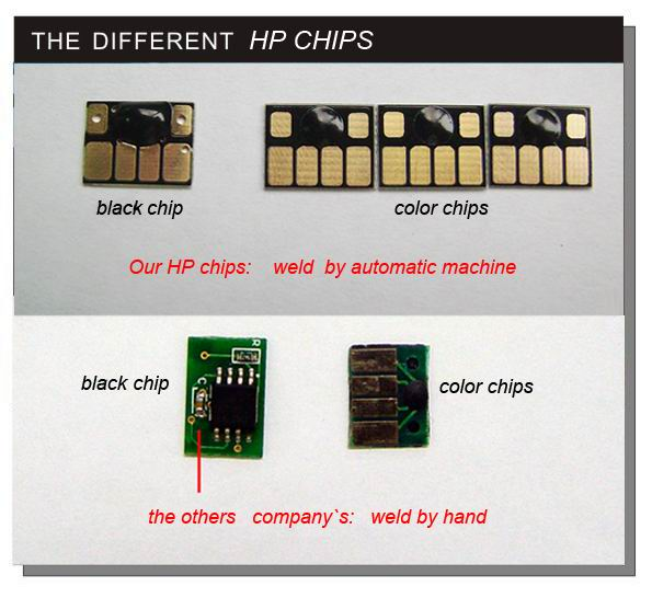 ciss hp chipset