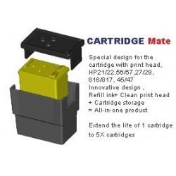 Nachfüllsets für Hp und Canon Drucker