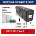 CISS TIL CANON MP510